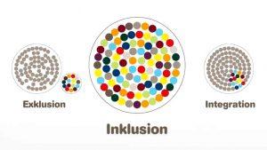 inklusion-1
